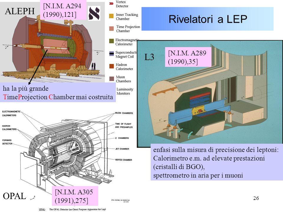 Rivelatori a LEP ALEPH L3 OPAL [N.I.M. A294 (1990),121] [N.I.M. A289